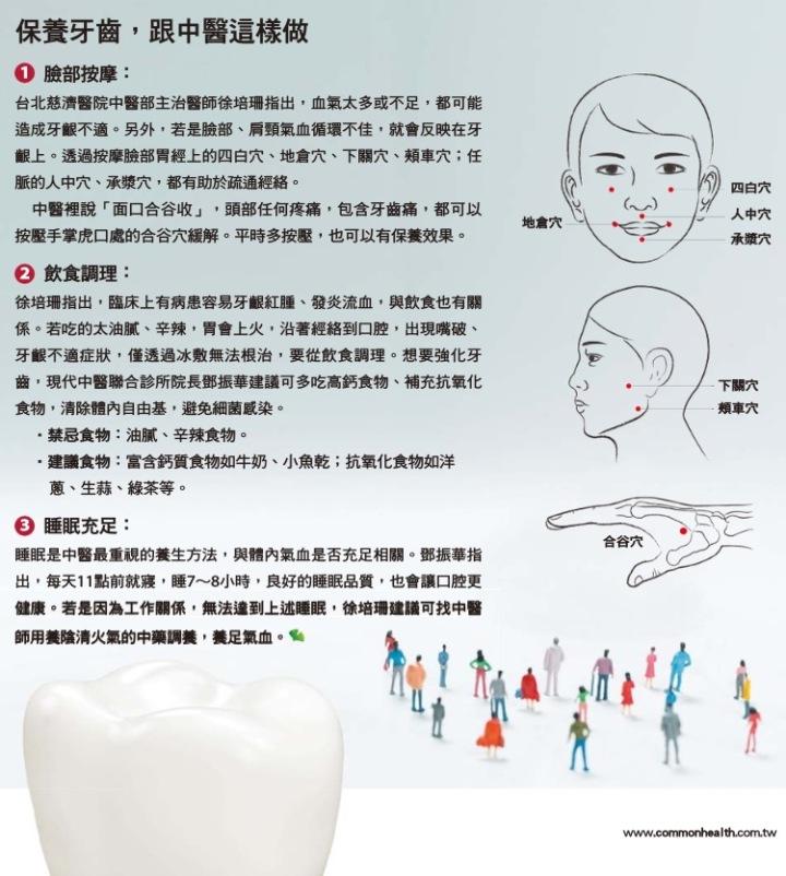 保養牙齒,跟中醫這樣做: 臉部按摩、飲食調理、睡眠充足